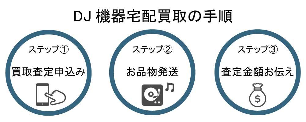 DJ機器宅配買取の手順説明画像