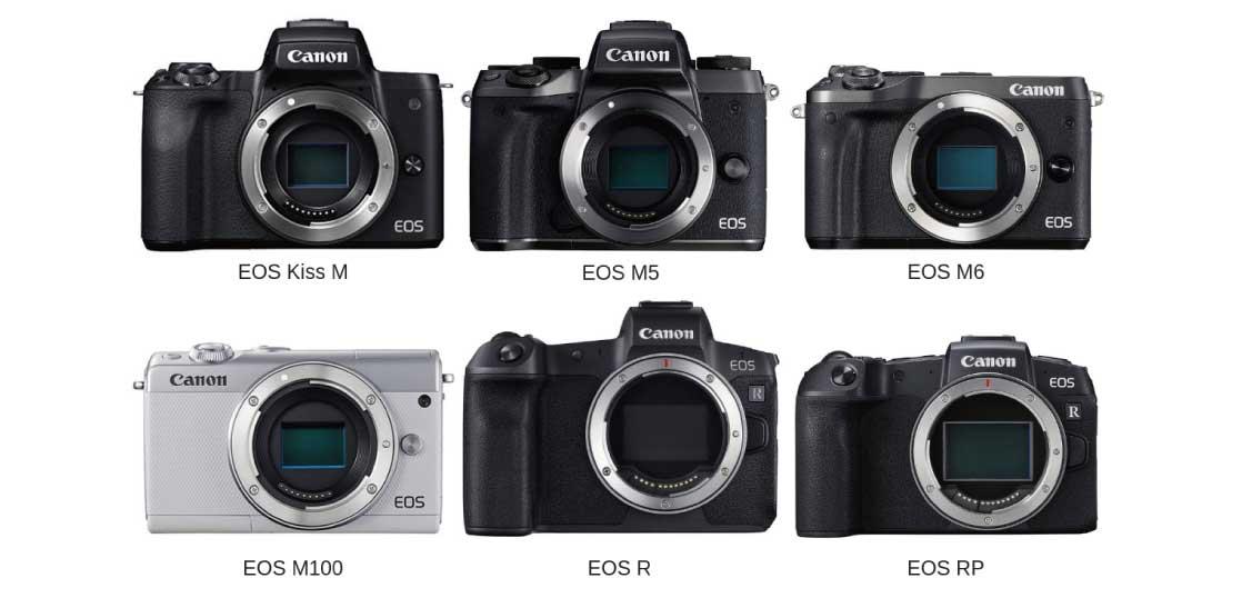 キヤノン(Canon) ミラーレス一眼レフ カメラとは 画像